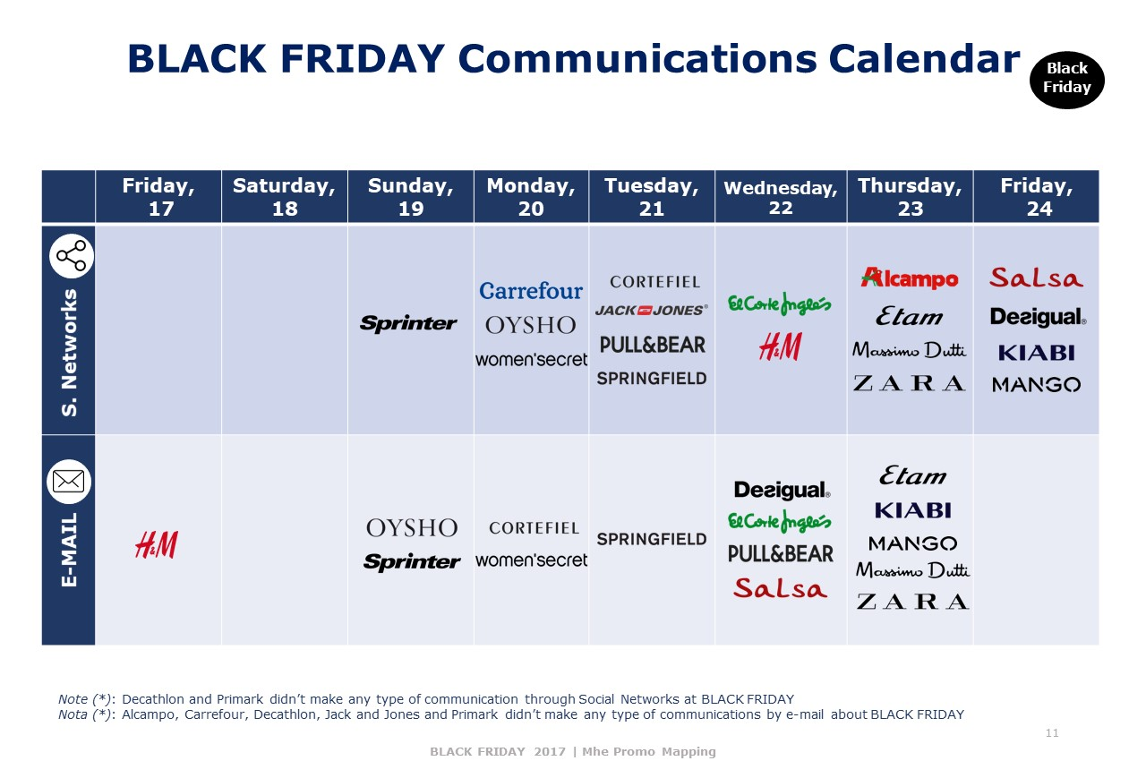 BLACK FRIDAY Communications Calendar
