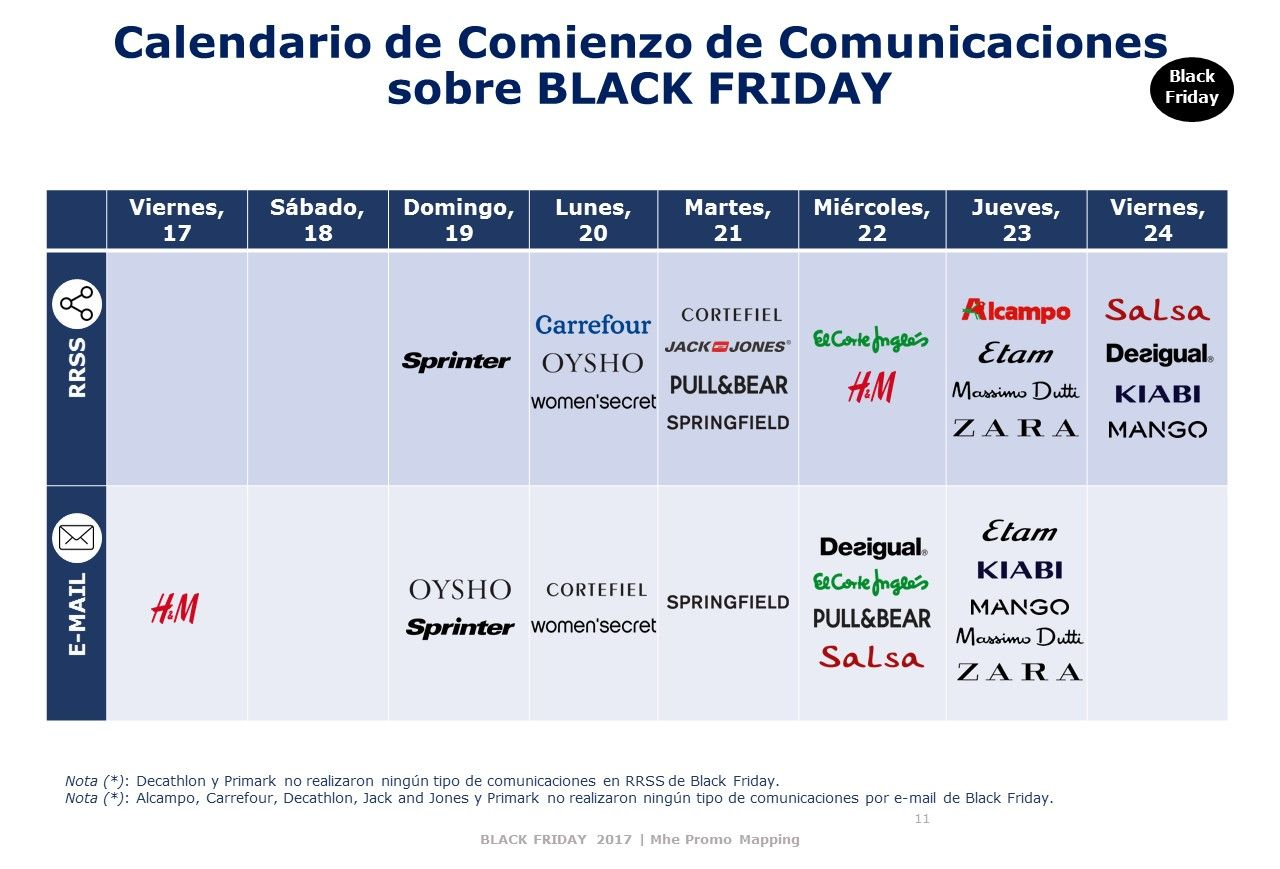 Calendario-comunicaciones-BLACK-FRIDAY