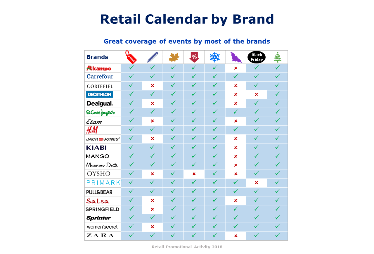 Mhe Promo Map 2018 - Retail Calendar by Brand