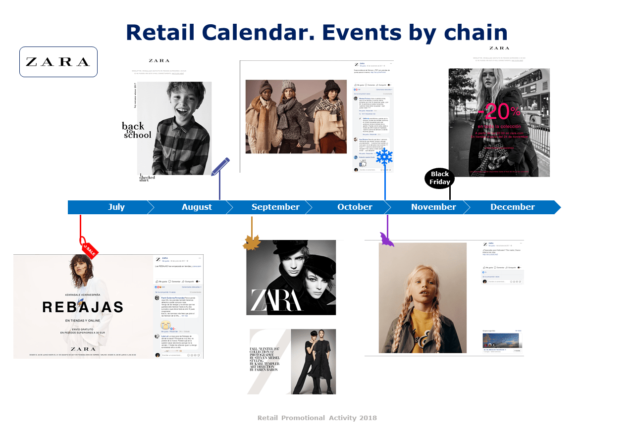 Mhe Promo Map 2018 - Retail Calendar. Events by chain- Zara