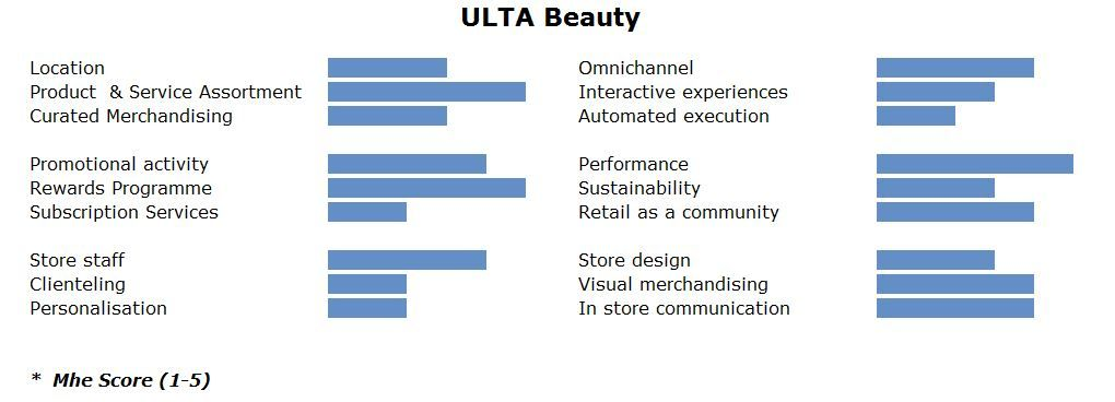 ULTA-attributes-EN-